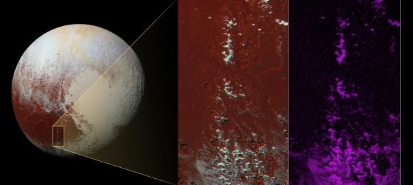 Pluto Kar